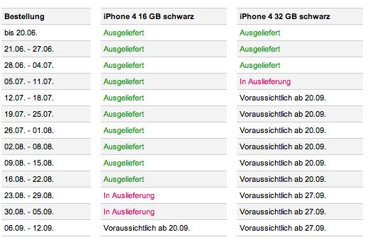 Lieferstatus iPhone 4 T-Mobile